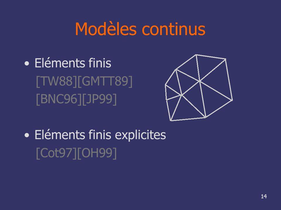 Modèles continus Eléments finis [TW88][GMTT89] [BNC96][JP99]